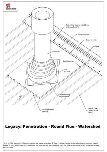 Matchless message, flue penetration for metal roof idea Thanks