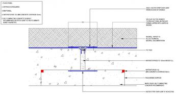 Volclay Voltex Tanking Membrane by Allco Waterproofing Solutions