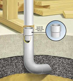 Air conditioning pipe duct by marley new zealand for Air conditioner slab