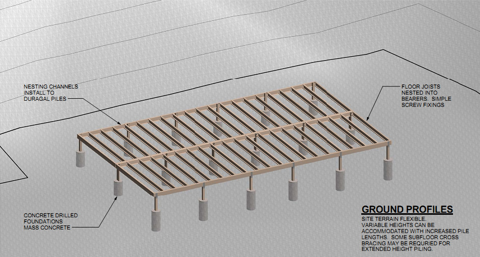 Mss Floor Joist By Metalcraft Structural