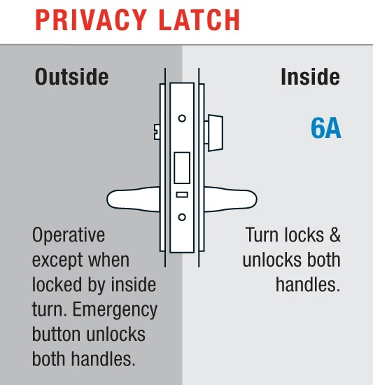 Legge 995 C Series Mortice Locks By Allegion