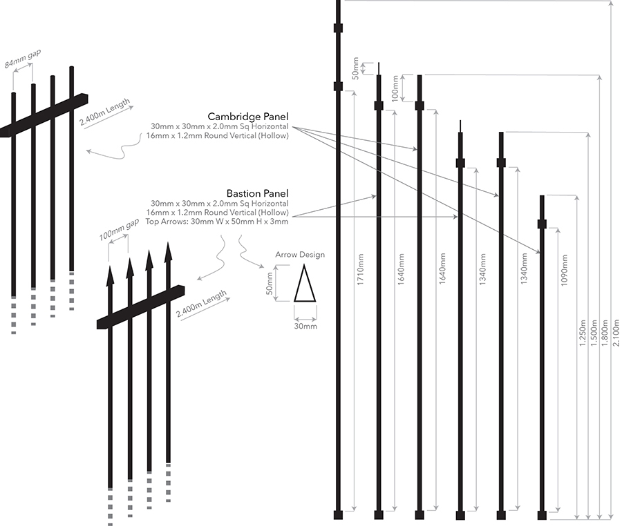 Fantastic Farm Fence Wire Anchors Collection - Wiring Diagram Ideas ...